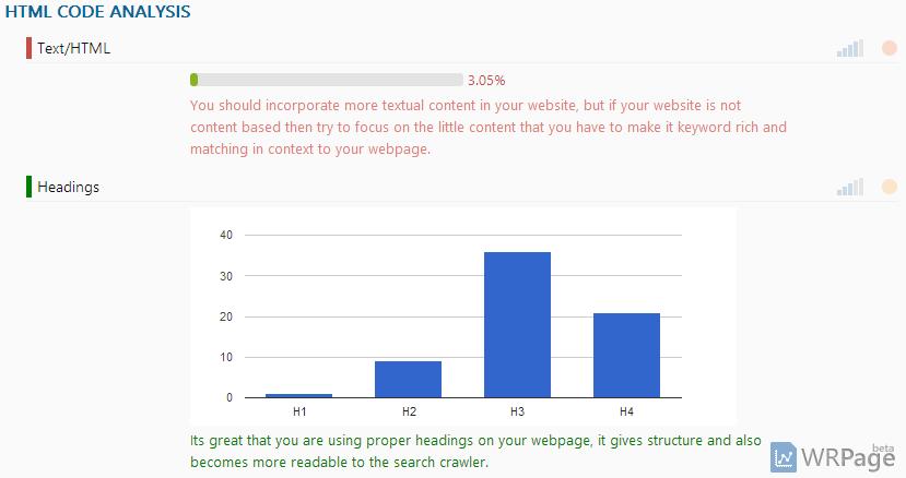 HTML analysis