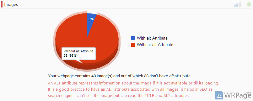 Image tag alt attribute