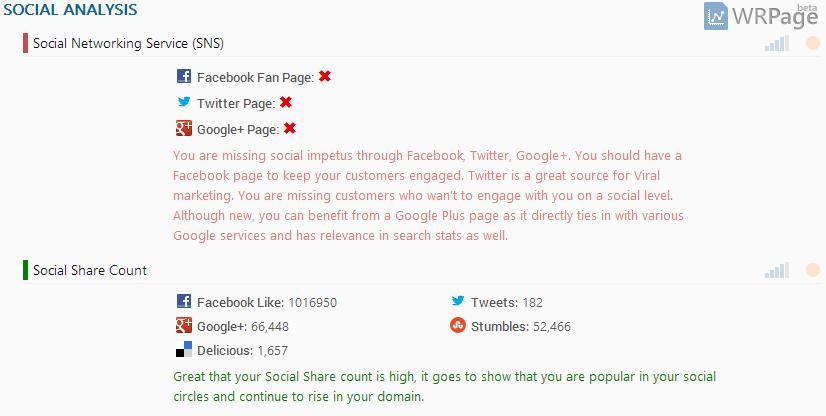 WRPage Social Analysis